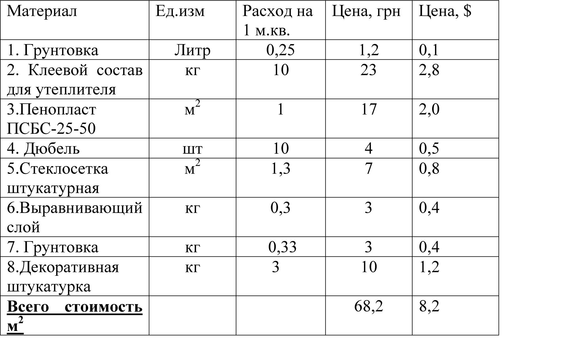 """Ustrojstvo-mokrogo-fasada_42 """" """" фотографии """" официальный са."""
