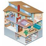 Дом без аллергии