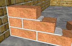 Кирпичная кладка при строительстве дачного дома