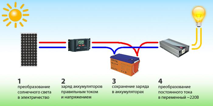 Контроллер заряда аккумулятора