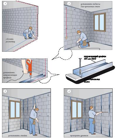 Схема монтажа конструкции под