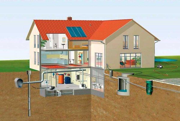 Инженерные коммуникации деревянного дома