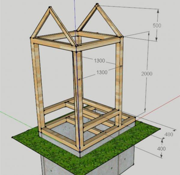 Как построить туалет на даче своими руками схема размеры