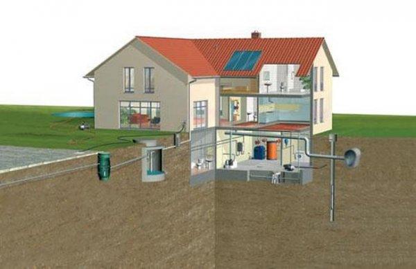 Как сделать систему водоснабжения в частном доме?