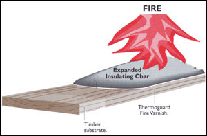 Огнезащитные краски: применение и достоинства