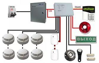 Как установить пожарную сигнализацию?