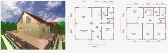 Какой план строительства дома?