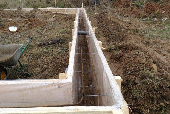 Земляные работы при заливке свайно-ленточного фундамента