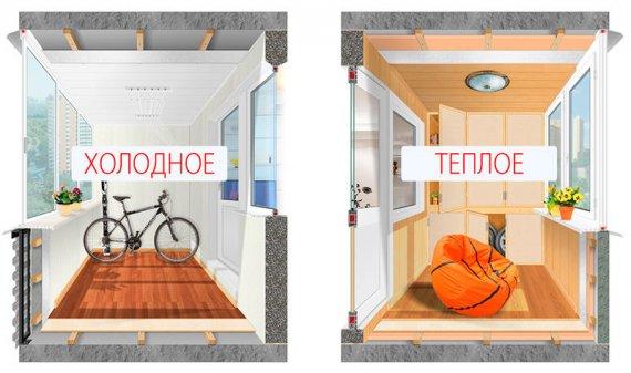Холодное и теплое остекление балкона, в чем разница?