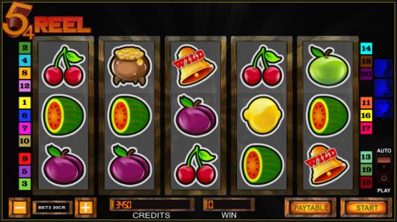 Виды слотов в онлайн казино