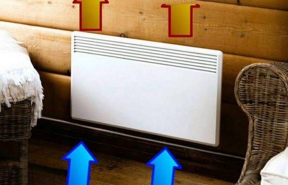 Керамический настенный обогреватель и качественный материал для утепления стен