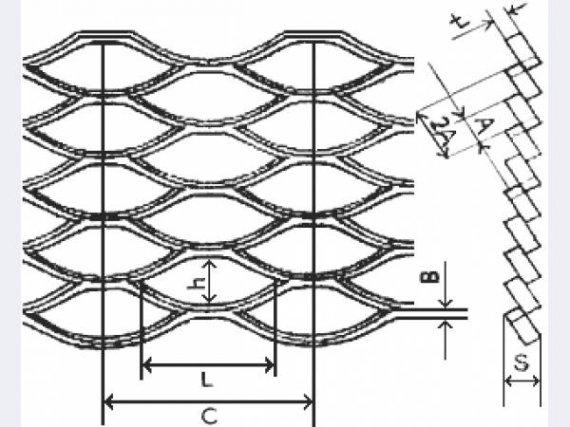 Виды рифленой сетки и их главные параметры