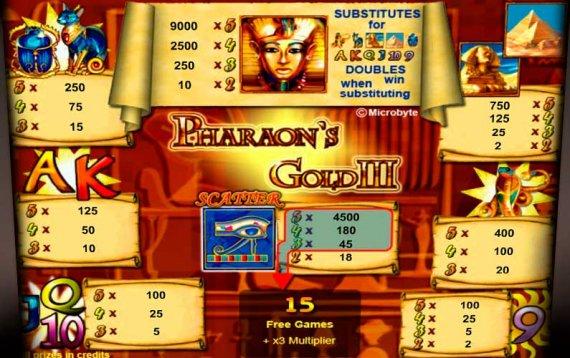 Секрет привлекательности игровых автоматов в казино Фараон